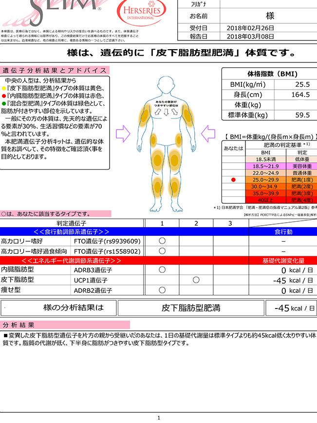 ダイエット遺伝子検査結果